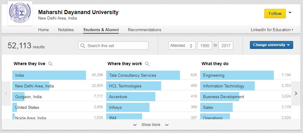 Alumni tool