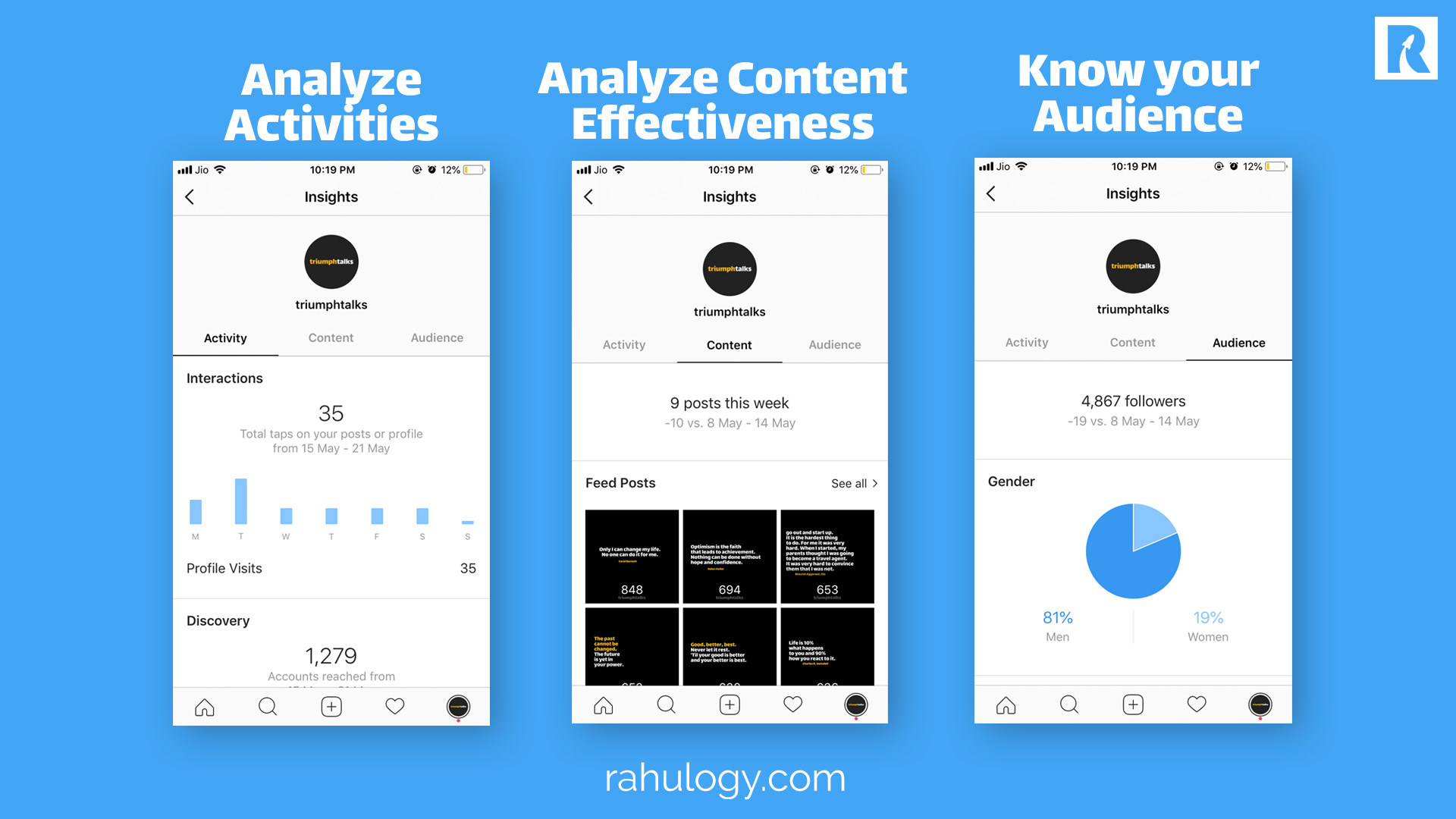 2781168fa4 6 Powerful tips to grow your brand on Instagram - RAHULOGY